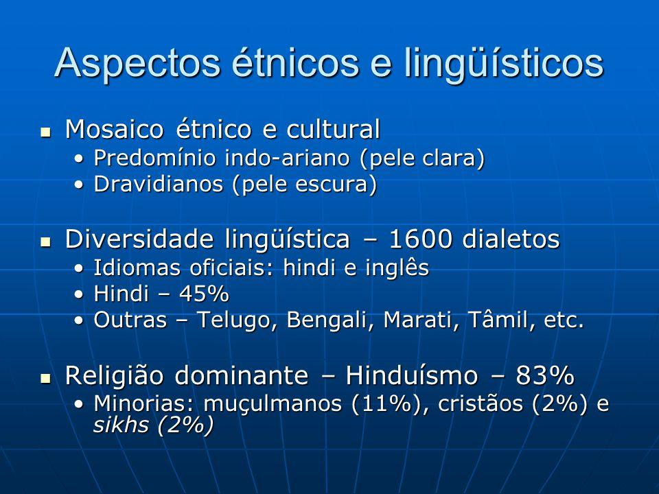 Aspectos étnicos e lingüísticos Mosaico étnico e cultural Mosaico étnico e cultural Predomínio indo-ariano (pele clara)Predomínio indo-ariano (pele clara) Dravidianos (pele escura)Dravidianos (pele escura) Diversidade lingüística – 1600 dialetos Diversidade lingüística – 1600 dialetos Idiomas oficiais: hindi e inglêsIdiomas oficiais: hindi e inglês Hindi – 45%Hindi – 45% Outras – Telugo, Bengali, Marati, Tâmil, etc.Outras – Telugo, Bengali, Marati, Tâmil, etc.