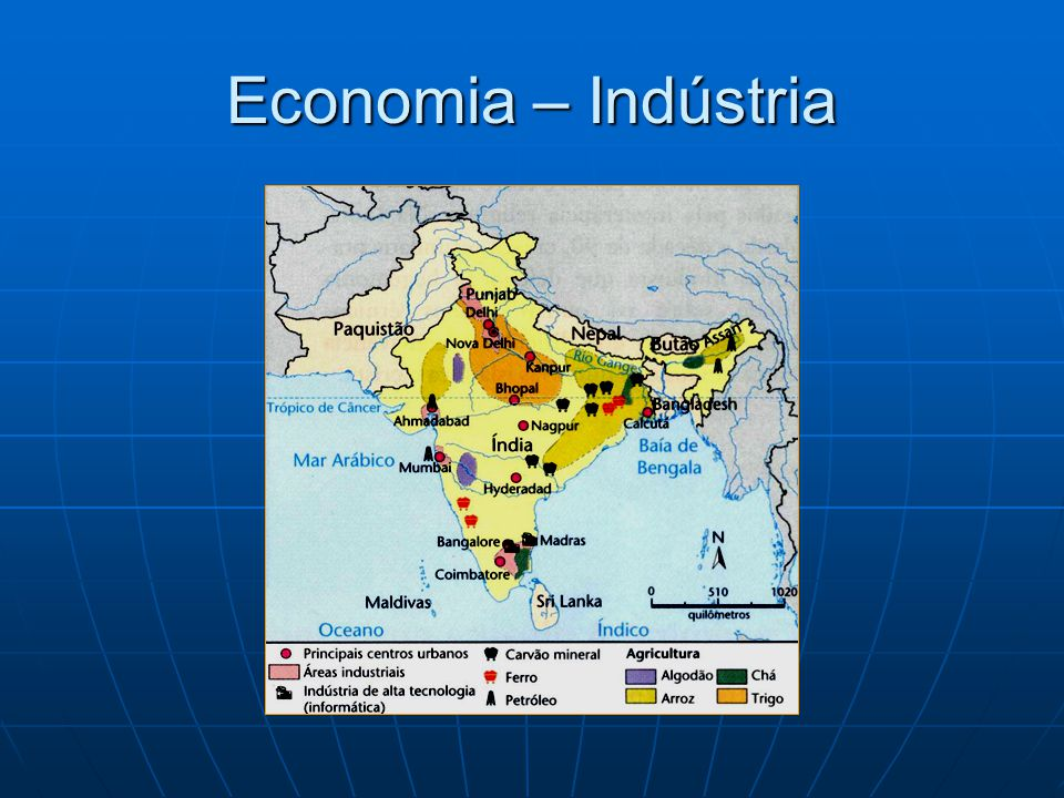 Economia – Indústria
