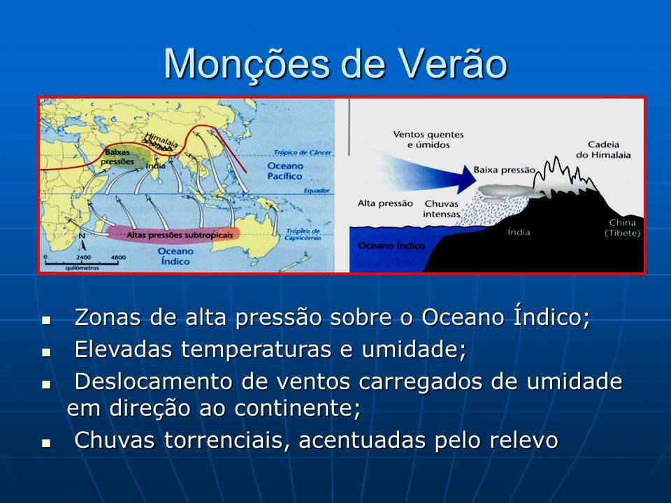 Monções de Verão Zonas de alta pressão sobre o Oceano Índico; Zonas de alta pressão sobre o Oceano Índico; Elevadas temperaturas e umidade; Elevadas t