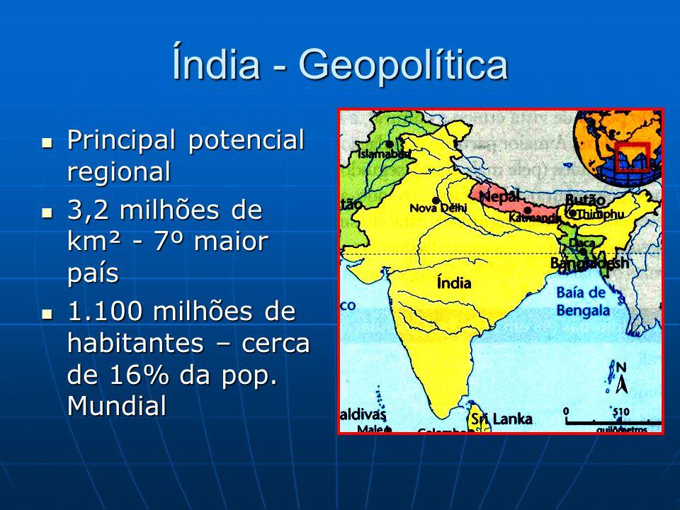 Índia - Geopolítica Principal potencial regional Principal potencial regional 3,2 milhões de km² - 7º maior país 3,2 milhões de km² - 7º maior país 1.100 milhões de habitantes – cerca de 16% da pop.