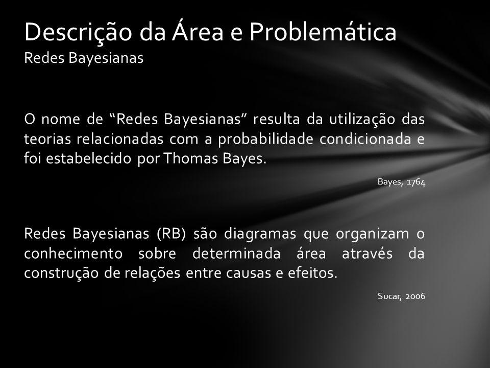 O nome de Redes Bayesianas resulta da utilização das teorias relacionadas com a probabilidade condicionada e foi estabelecido por Thomas Bayes.
