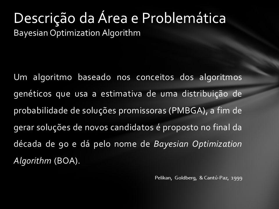 Problemas: domínios complexos; várias fontes de informação; várias fontes de incerteza.