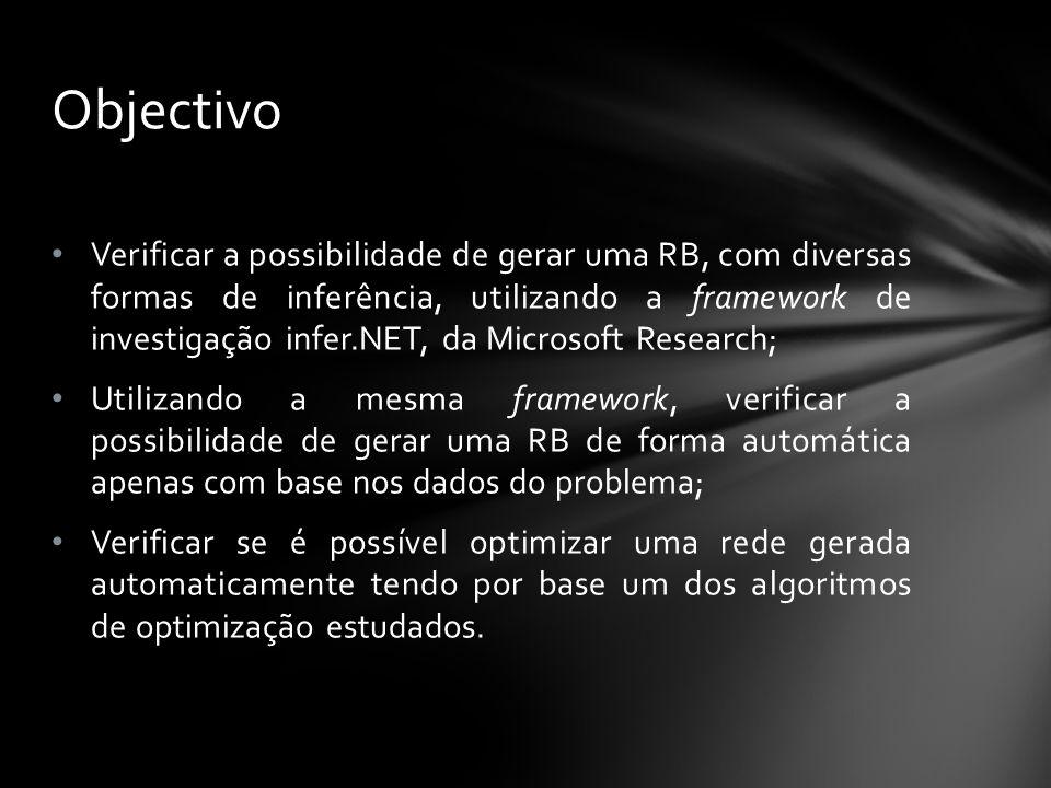 P(N=F)P(N=V) 0.5 Programação Probabilística Redes Bayesianas Nublado Relva molhada ChuvaRega NP(R=F)P(R=V) F0.5 V0.90.1 NP(C=F)P(C=V) F0.80.2 V 0.8 R CP(R=F)P(R=V) F 1.00.0 V F0.10.9 F V0.10.9 V 0.010.99