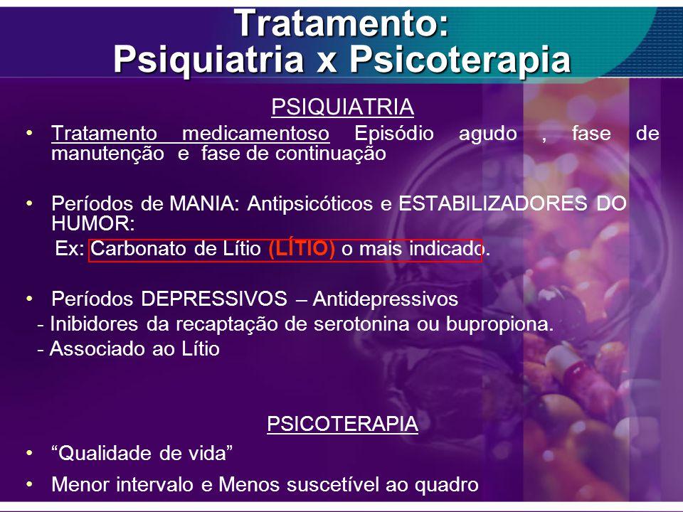 Tratamento: Psiquiatria x Psicoterapia PSIQUIATRIA Tratamento medicamentoso Episódio agudo, fase de manutenção e fase de continuação Períodos de MANIA: Antipsicóticos e ESTABILIZADORES DO HUMOR: Ex: Carbonato de Lítio (LÍTIO) o mais indicado.