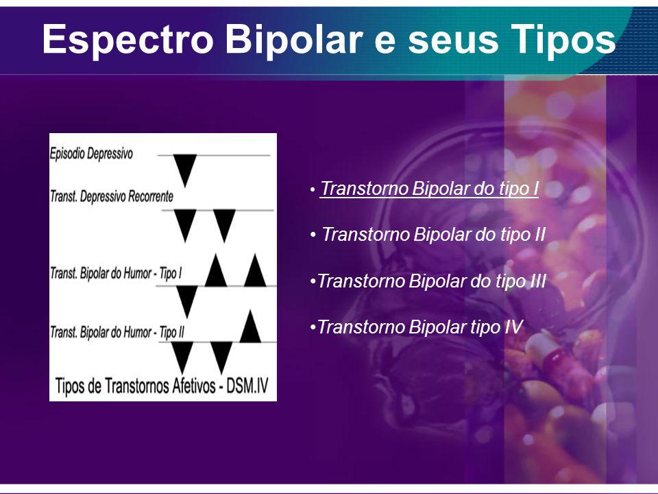 Espectro Bipolar e seus Tipos Transtorno Bipolar do tipo I Transtorno Bipolar do tipo II Transtorno Bipolar do tipo III Transtorno Bipolar tipo IV
