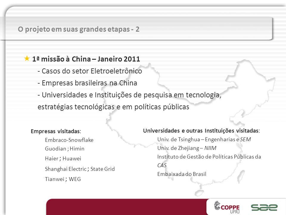 O projeto em suas grandes etapas - 2 1ª missão à China – Janeiro 2011 - Casos do setor Eletroeletrônico - Empresas brasileiras na China - Universidade