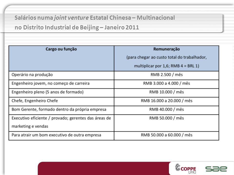 Salários numa joint venture Estatal Chinesa – Multinacional no Distrito Industrial de Beijing – Janeiro 2011