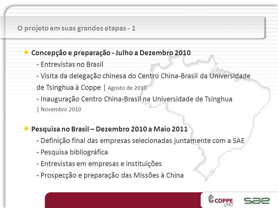 O projeto em suas grandes etapas - 1 Concepção e preparação - Julho a Dezembro 2010 - Entrevistas no Brasil - Visita da delegação chinesa do Centro China-Brasil da Universidade de Tsinghua à Coppe | Agosto de 2010 - Inauguração Centro China-Brasil na Universidade de Tsinghua | Novembro 2010 Pesquisa no Brasil – Dezembro 2010 a Maio 2011 - Definição final das empresas selecionadas juntamente com a SAE - Pesquisa bibliográfica - Entrevistas em empresas e instituições - Prospecção e preparação das Missões à China