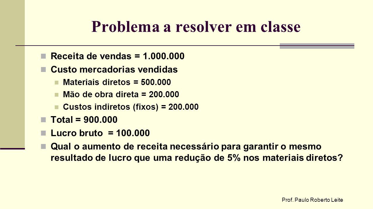 Prof. Paulo Roberto Leite Problema a resolver em classe Receita de vendas = 1.000.000 Custo mercadorias vendidas Materiais diretos = 500.000 Mão de ob