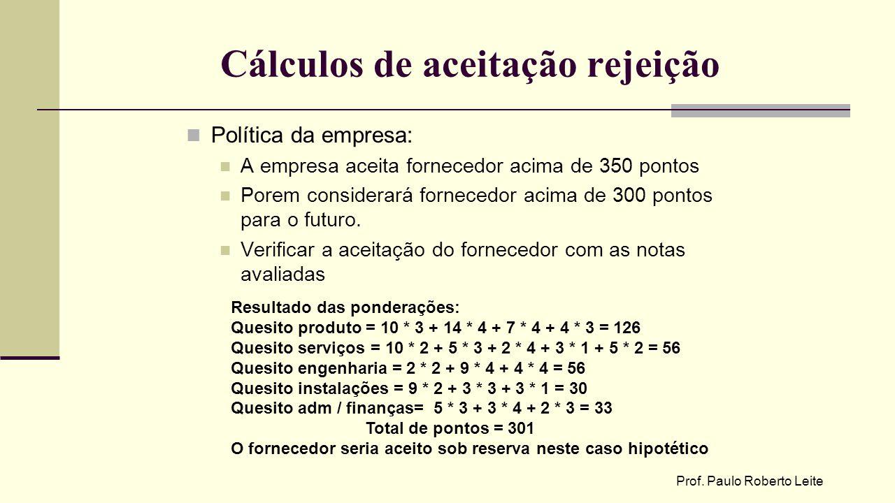 Prof. Paulo Roberto Leite Cálculos de aceitação rejeição Política da empresa: A empresa aceita fornecedor acima de 350 pontos Porem considerará fornec