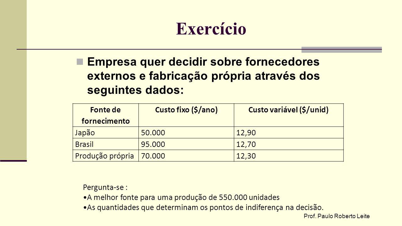 Exercício Prof. Paulo Roberto Leite Empresa quer decidir sobre fornecedores externos e fabricação própria através dos seguintes dados: Fonte de fornec
