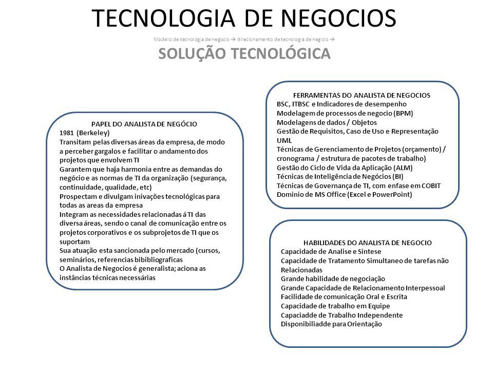 TECNOLOGIA DE NEGOCIOS Modelo de tecnologia de negocio direcionamento de tecnologia de negicio SOLUÇÃO TECNOLÓGICA PAPEL DO ANALISTA DE NEGÓCIO 1981 (