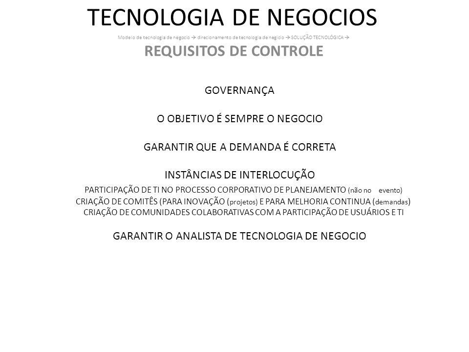 TECNOLOGIA DE NEGOCIOS Modelo de tecnologia de negocio direcionamento de tecnologia de negicio SOLUÇÃO TECNOLÓGICA REQUISITOS DE CONTROLE GOVERNANÇA O