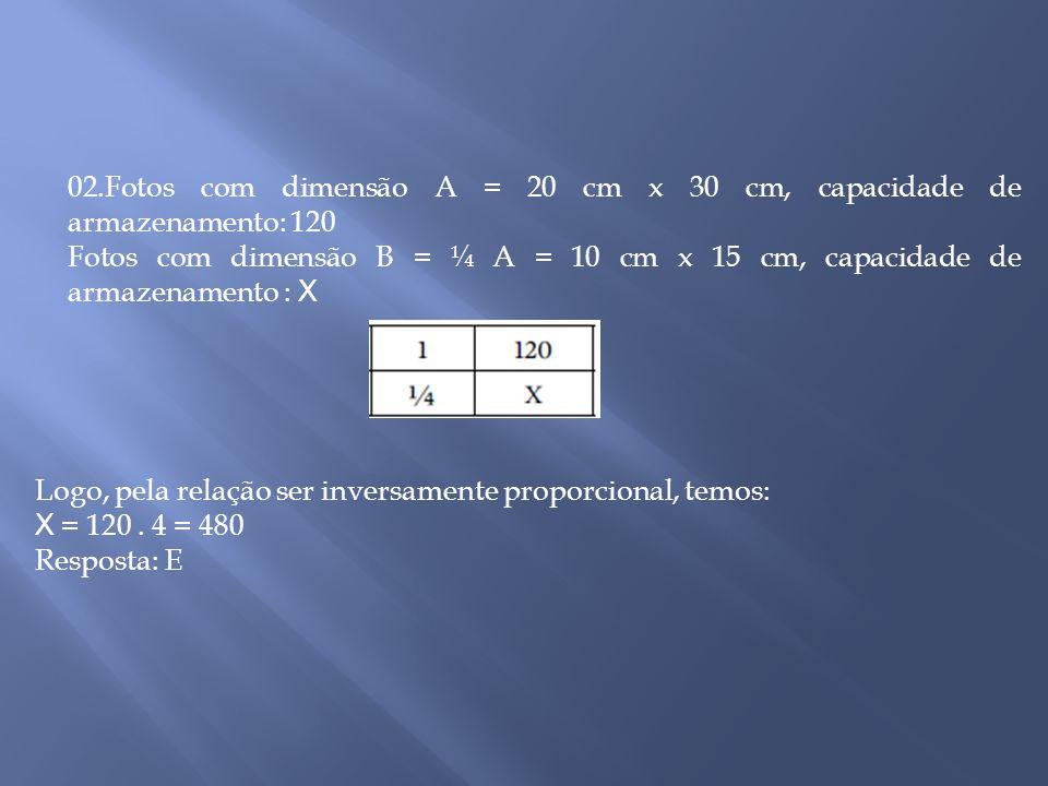 02.Fotos com dimensão A = 20 cm x 30 cm, capacidade de armazenamento: 120 Fotos com dimensão B = ¼ A = 10 cm x 15 cm, capacidade de armazenamento : X