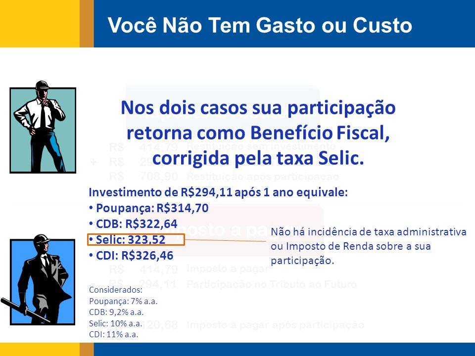 Imposto a restituir Imposto a pagar R$ 414,79 + R$ 294,11 Restituição sem investimento Participação no Tributo ao Futuro R$ 708,90 Restituição após pa
