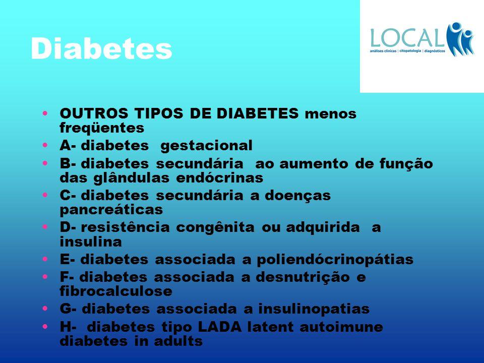 Diabetes OUTROS TIPOS DE DIABETES menos freqüentes A- diabetes gestacional B- diabetes secundária ao aumento de função das glândulas endócrinas C- dia