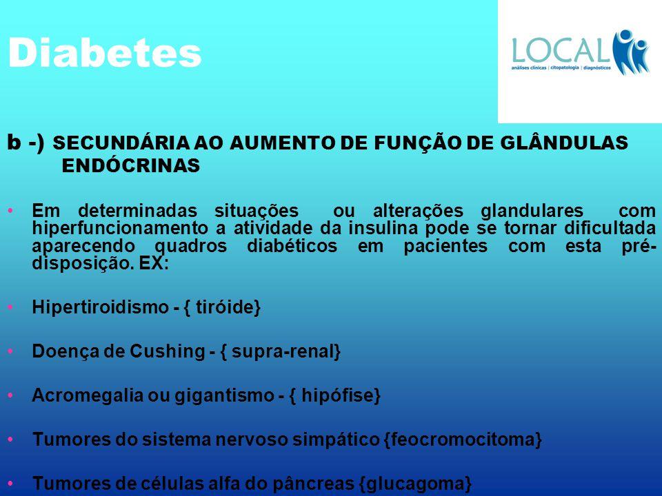 Diabetes b -) SECUNDÁRIA AO AUMENTO DE FUNÇÃO DE GLÂNDULAS ENDÓCRINAS Em determinadas situações ou alterações glandulares com hiperfuncionamento a ati