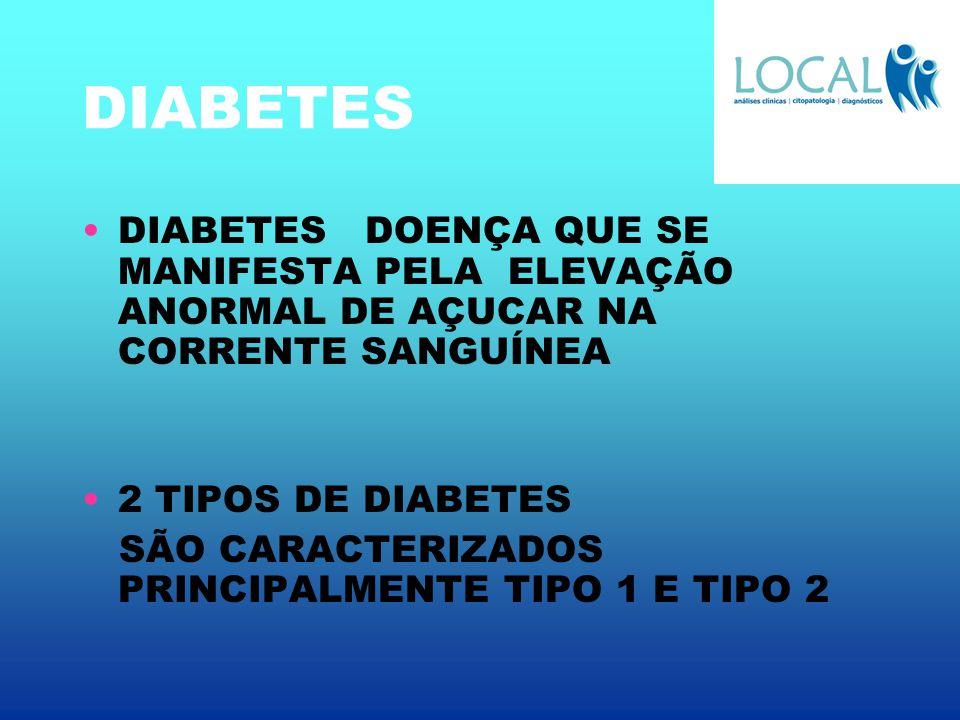 Diabetes a -) DIABETES GESTACIONAL gestante já diabética que engravida diabetes que se manifesta ou é detectada pela primeira vez na gravidez.