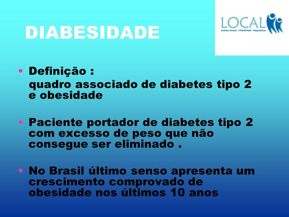 DIABESIDADE Definição : quadro associado de diabetes tipo 2 e obesidade Paciente portador de diabetes tipo 2 com excesso de peso que não consegue ser