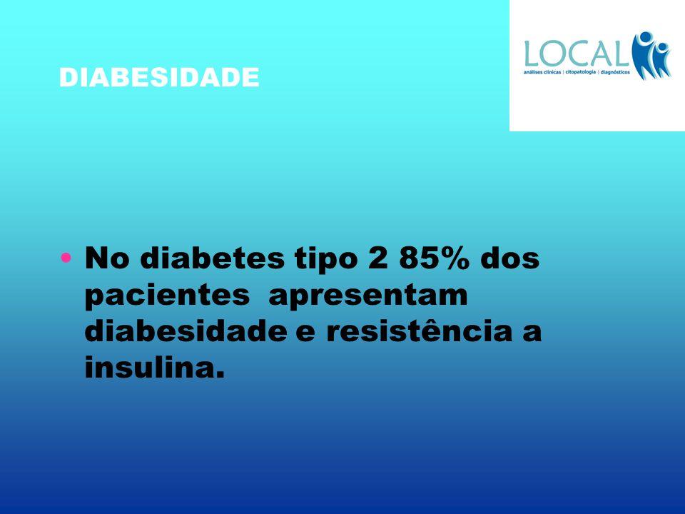 DIABESIDADE No diabetes tipo 2 85% dos pacientes apresentam diabesidade e resistência a insulina.