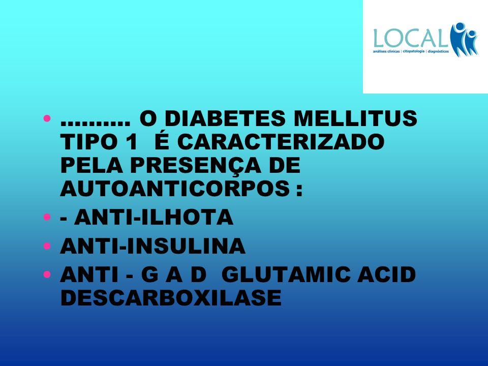 DIABESIDADE Definição : quadro associado de diabetes tipo 2 e obesidade Paciente portador de diabetes tipo 2 com excesso de peso que não consegue ser eliminado.