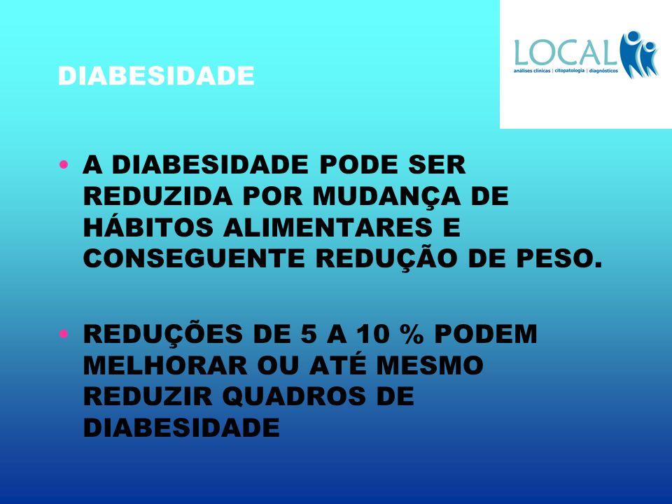 DIABESIDADE A DIABESIDADE PODE SER REDUZIDA POR MUDANÇA DE HÁBITOS ALIMENTARES E CONSEGUENTE REDUÇÃO DE PESO. REDUÇÕES DE 5 A 10 % PODEM MELHORAR OU A