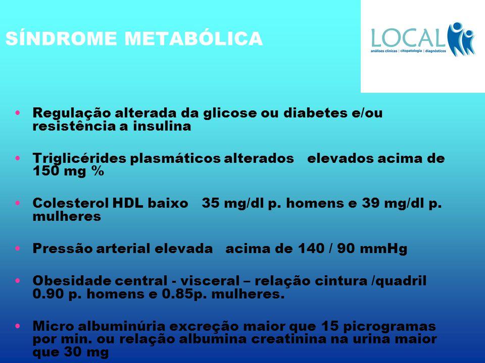 SÍNDROME METABÓLICA Regulação alterada da glicose ou diabetes e/ou resistência a insulina Triglicérides plasmáticos alterados elevados acima de 150 mg