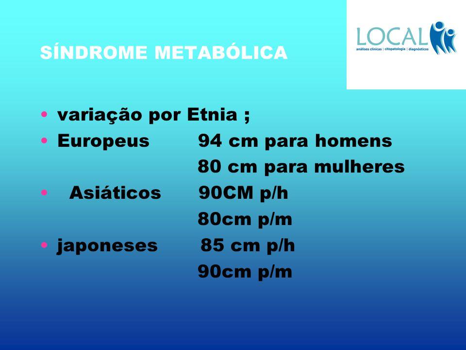 SÍNDROME METABÓLICA variação por Etnia ; Europeus 94 cm para homens 80 cm para mulheres Asiáticos 90CM p/h 80cm p/m japoneses 85 cm p/h 90cm p/m