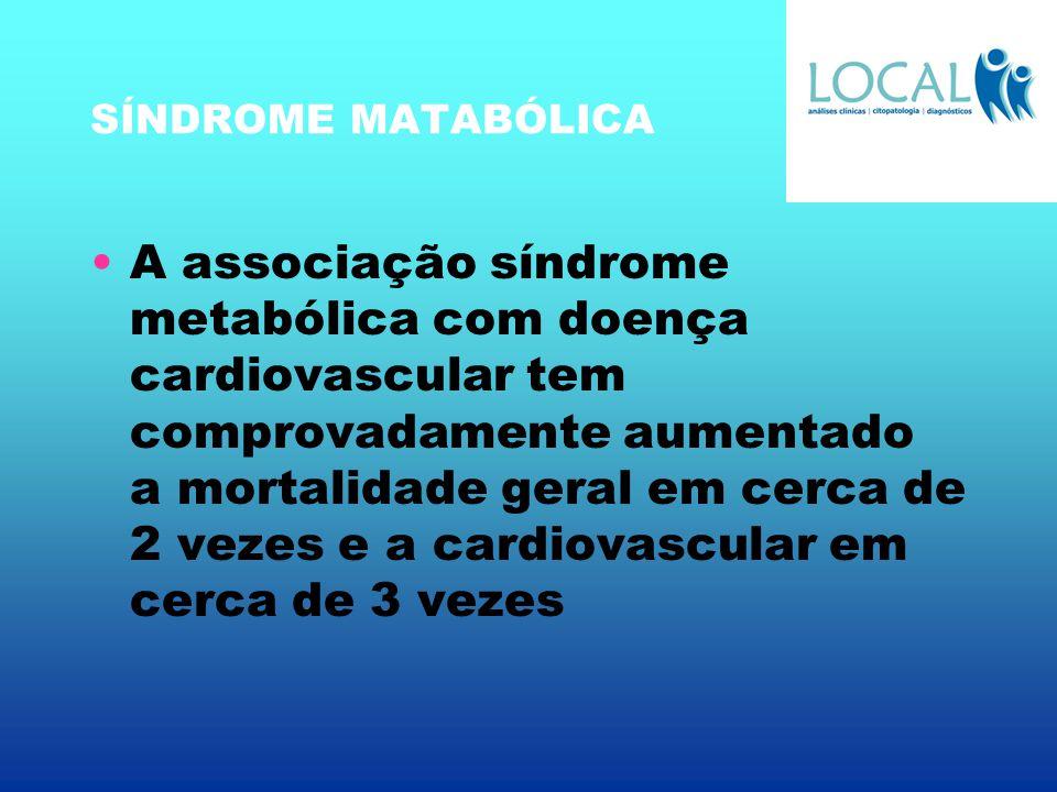 SÍNDROME MATABÓLICA A associação síndrome metabólica com doença cardiovascular tem comprovadamente aumentado a mortalidade geral em cerca de 2 vezes e
