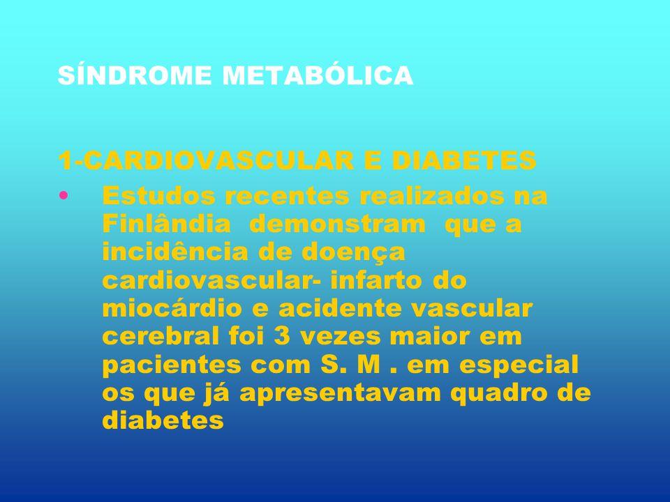 SÍNDROME METABÓLICA 1-CARDIOVASCULAR E DIABETES Estudos recentes realizados na Finlândia demonstram que a incidência de doença cardiovascular- infarto
