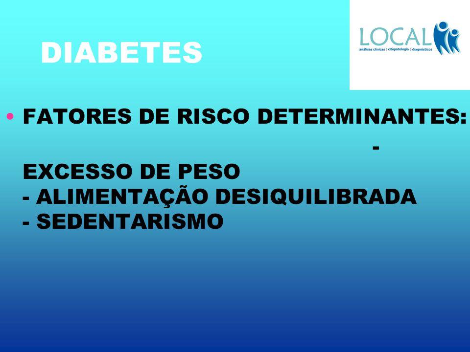 DIABETES FATORES DE RISCO DETERMINANTES: - EXCESSO DE PESO - ALIMENTAÇÃO DESIQUILIBRADA - SEDENTARISMO
