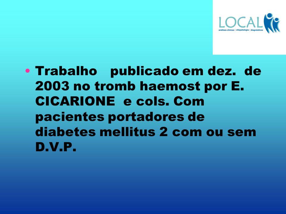 Trabalho publicado em dez. de 2003 no tromb haemost por E. CICARIONE e cols. Com pacientes portadores de diabetes mellitus 2 com ou sem D.V.P.