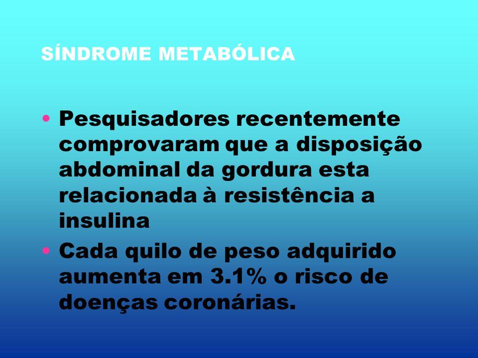 SÍNDROME METABÓLICA Pesquisadores recentemente comprovaram que a disposição abdominal da gordura esta relacionada à resistência a insulina Cada quilo