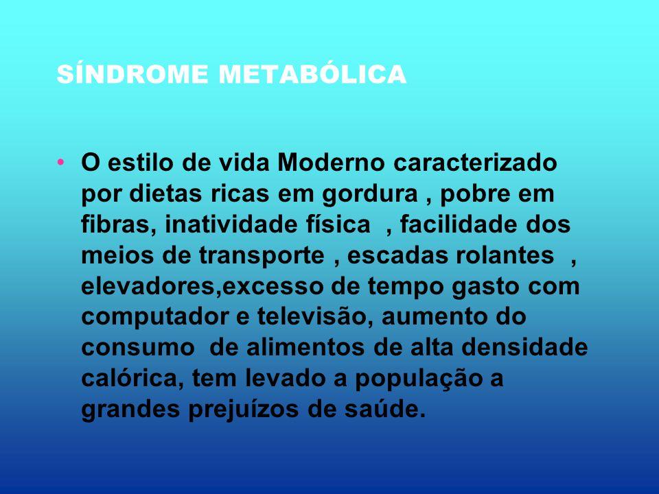SÍNDROME METABÓLICA O estilo de vida Moderno caracterizado por dietas ricas em gordura, pobre em fibras, inatividade física, facilidade dos meios de t