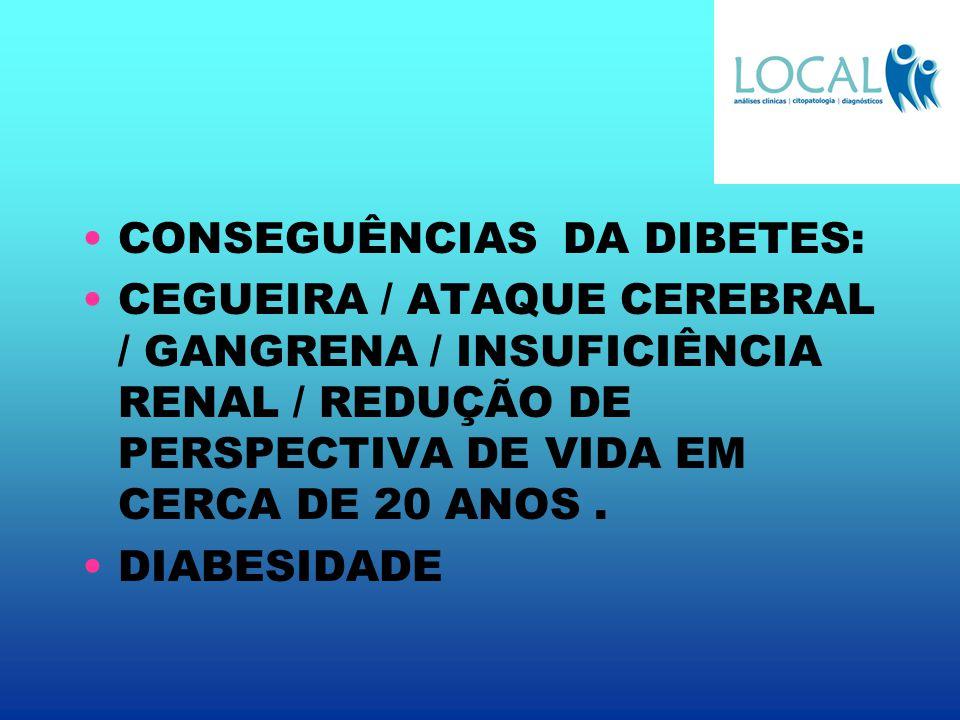 CONSEGUÊNCIAS DA DIBETES: CEGUEIRA / ATAQUE CEREBRAL / GANGRENA / INSUFICIÊNCIA RENAL / REDUÇÃO DE PERSPECTIVA DE VIDA EM CERCA DE 20 ANOS. DIABESIDAD