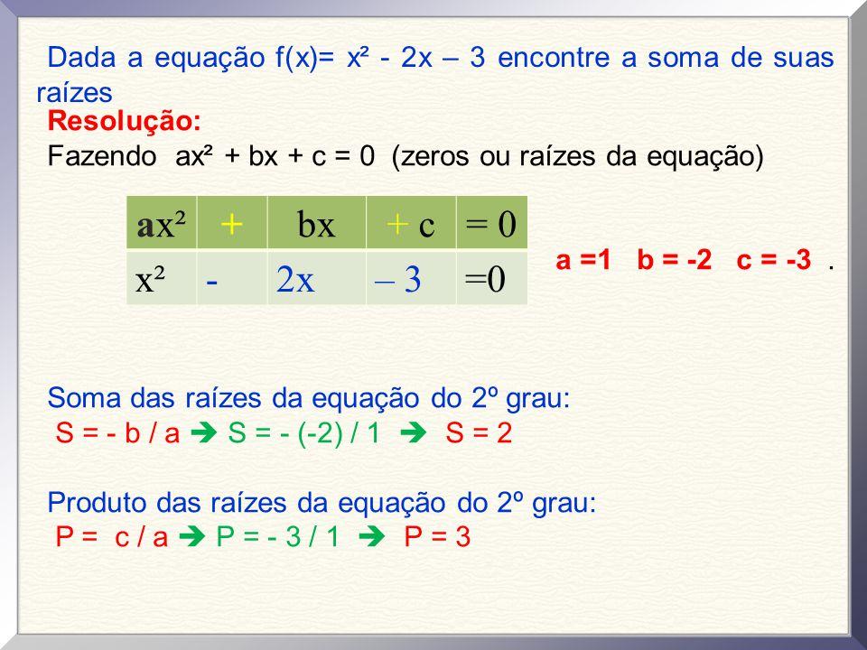 A imagem desta função do 2º é y = {y R / y - 4} observe que a imagem da função do 2º grau é a projeção do gráfico sobre o eixo oy.