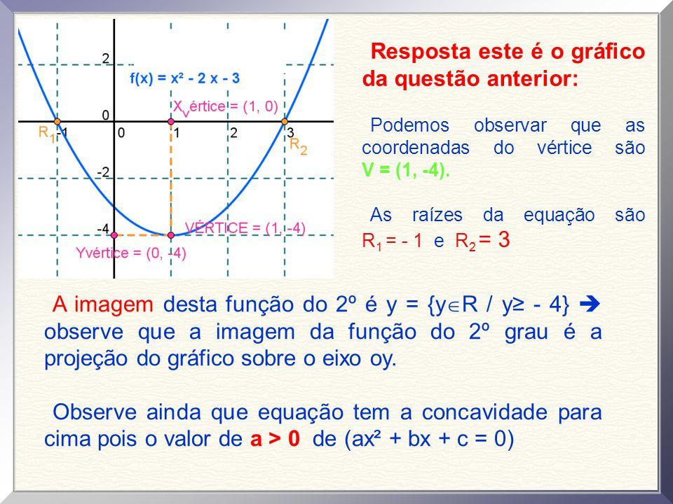 Dada a equação representada no gráico abaixo, encontre a soma de suas raízes Resolução: Esta ficou fácil de mais.