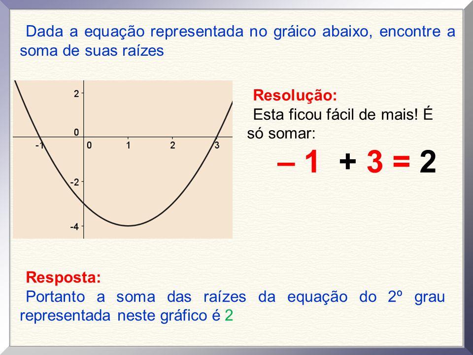 Dada a equação f(x)= x² - 2x – 3 encontre as coordenadas do vértice.