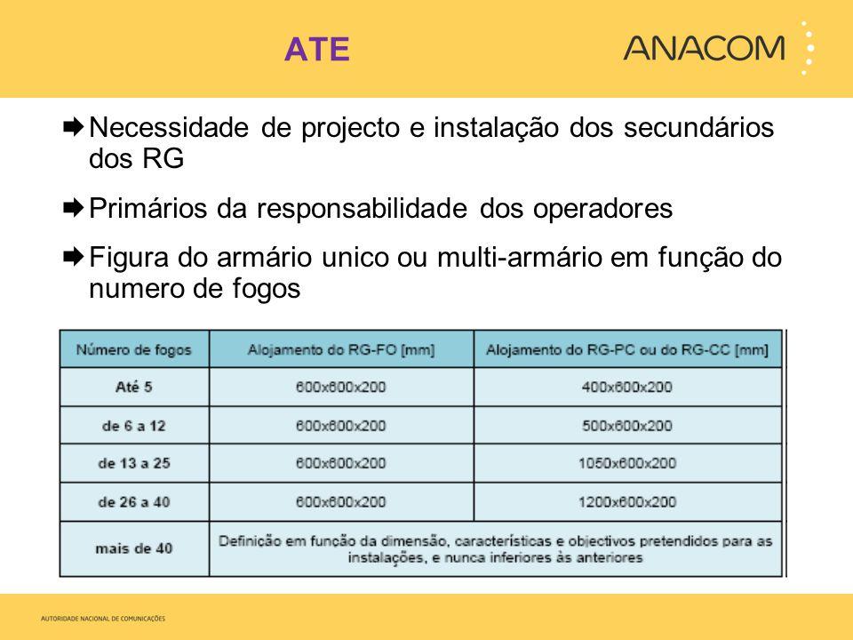 ATE Necessidade de projecto e instalação dos secundários dos RG Primários da responsabilidade dos operadores Figura do armário unico ou multi-armário em função do numero de fogos