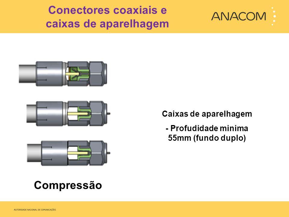 Conectores coaxiais e caixas de aparelhagem Compressão Caixas de aparelhagem - Profudidade minima 55mm (fundo duplo)