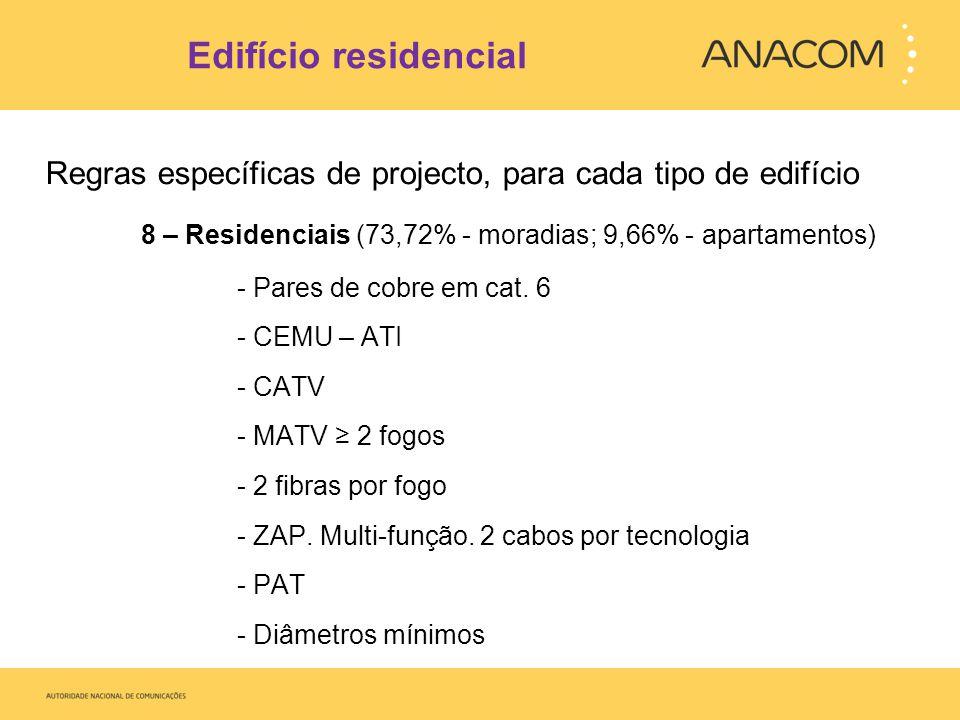 Edifício residencial Regras específicas de projecto, para cada tipo de edifício 8 – Residenciais (73,72% - moradias; 9,66% - apartamentos) - Pares de cobre em cat.