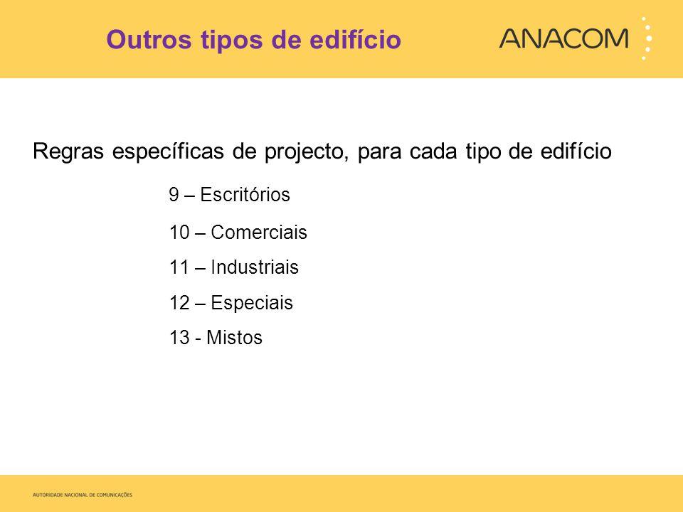 Outros tipos de edifício Regras específicas de projecto, para cada tipo de edifício 9 – Escritórios 10 – Comerciais 11 – Industriais 12 – Especiais 13