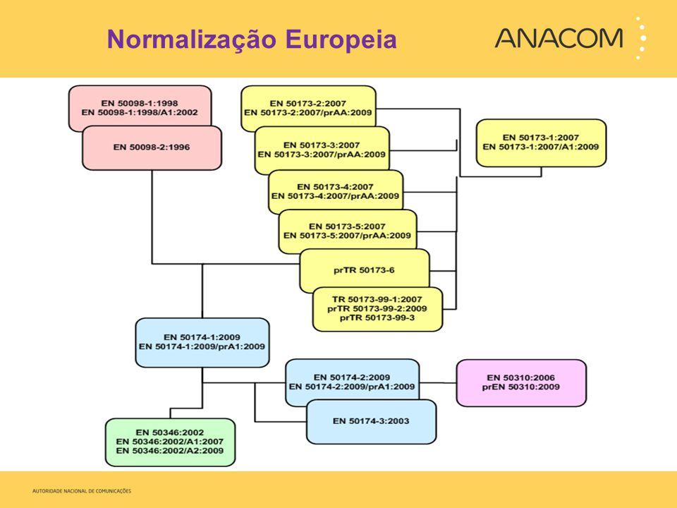 Normalização Europeia