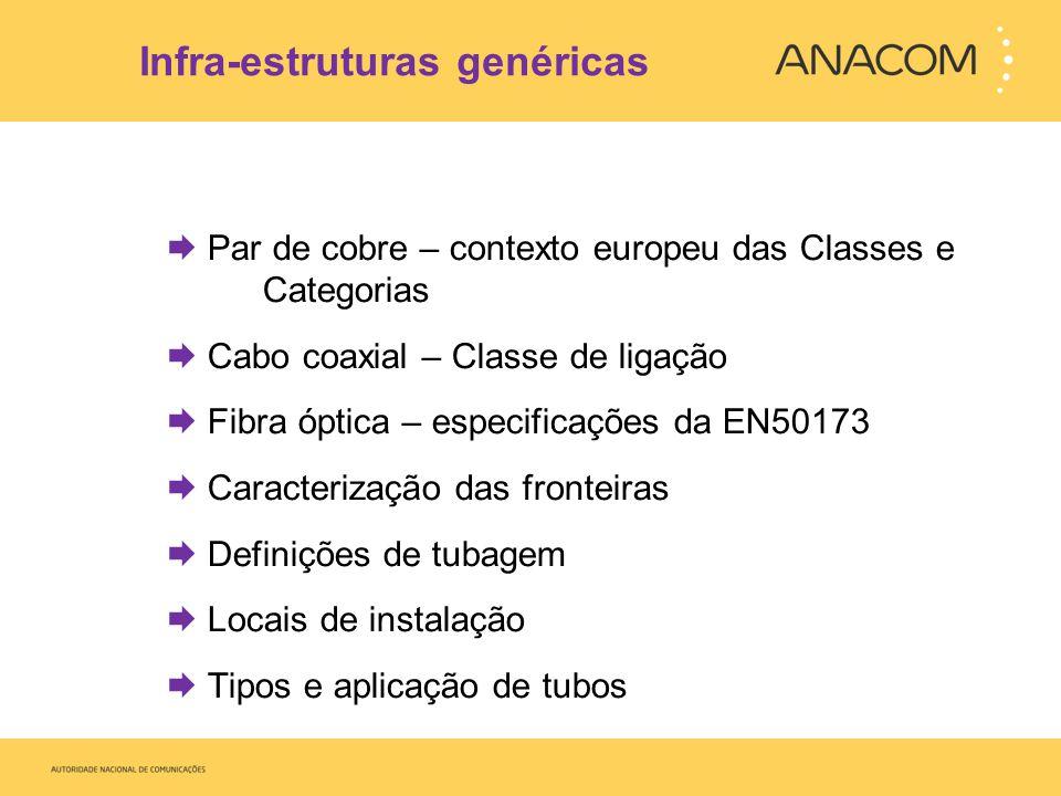 Infra-estruturas genéricas Par de cobre – contexto europeu das Classes e Categorias Cabo coaxial – Classe de ligação Fibra óptica – especificações da