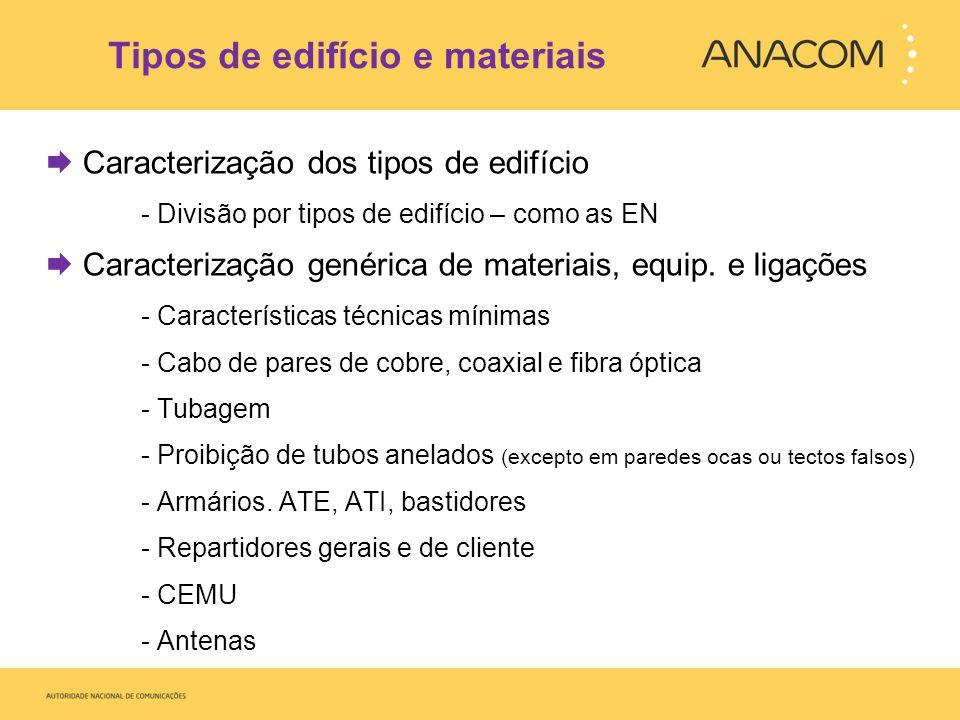 Tipos de edifício e materiais Caracterização dos tipos de edifício - Divisão por tipos de edifício – como as EN Caracterização genérica de materiais, equip.