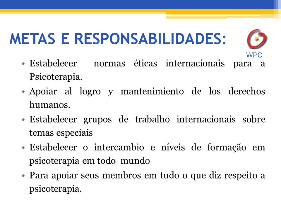 Estabelecer normas éticas internacionais para a Psicoterapia.