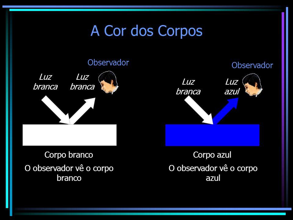 A Cor dos Corpos Luz branca O observador vê o corpo branco Corpo branco Observador Corpo azul Luz branca Luz azul O observador vê o corpo azul Observador