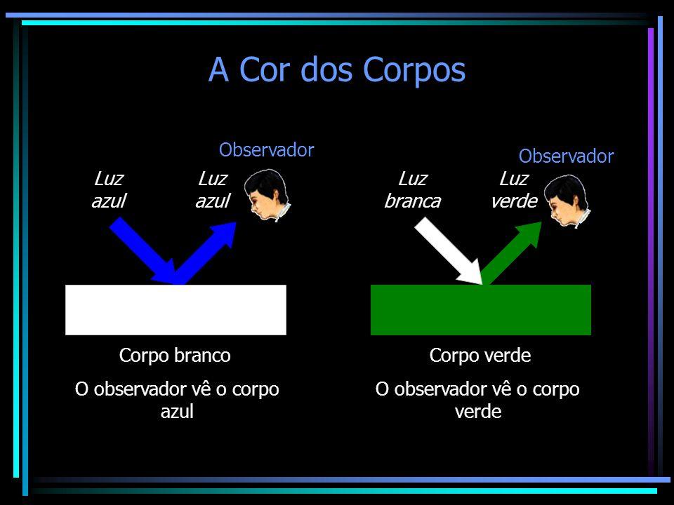 A Cor dos Corpos Observador Corpo branco Luz azul O observador vê o corpo azul Observador Corpo verde Luz branca Luz verde O observador vê o corpo verde