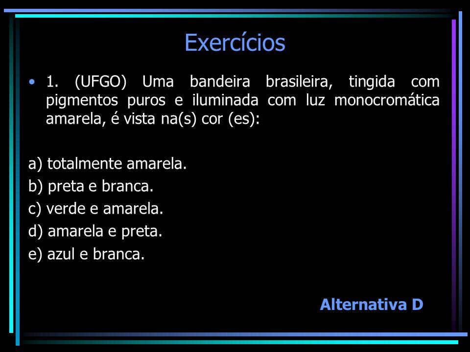 Exercícios 1.