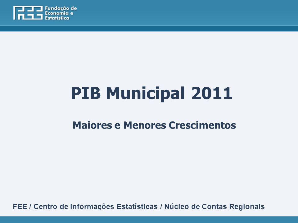 PIB Municipal 2011 Maiores e Menores Crescimentos FEE / Centro de Informações Estatísticas / Núcleo de Contas Regionais